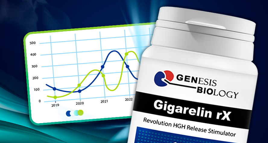 gigarelin-rx-boost-hgh-tablet